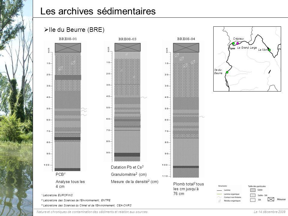 Les archives sédimentaires Ile du Beurre (BRE) PCB 1 Analyse tous les 4 cm Plomb total 2 tous les cm jusquà 76 cm Datation Pb et Cs 3 Granulométrie 2