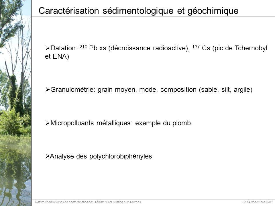 Datation: 210 Pb xs (décroissance radioactive), 137 Cs (pic de Tchernobyl et ENA) Granulométrie: grain moyen, mode, composition (sable, silt, argile)