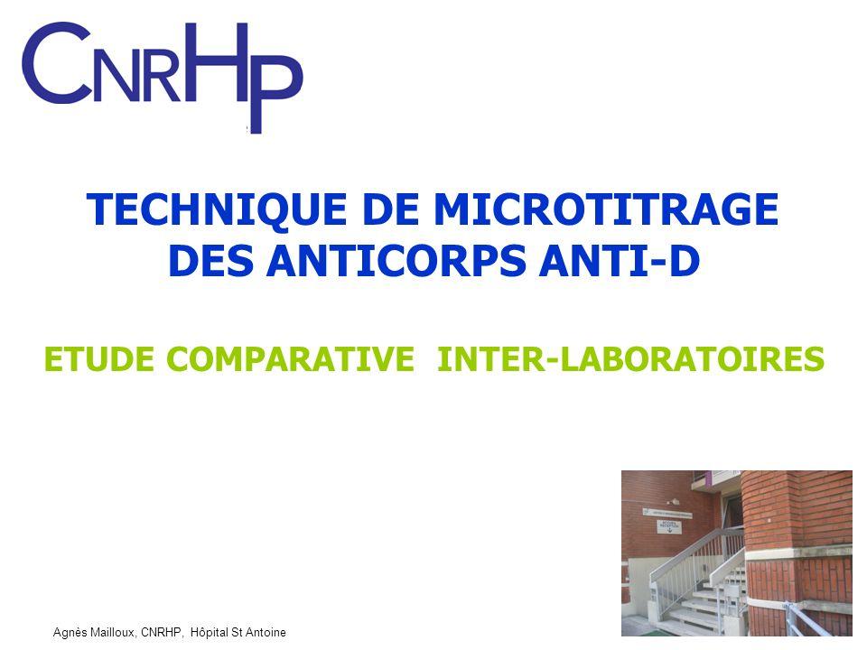 Agnès Mailloux, CNRHP, Hôpital St Antoine TECHNIQUE DE MICROTITRAGE DES ANTICORPS ANTI-D ETUDE COMPARATIVE INTER-LABORATOIRES