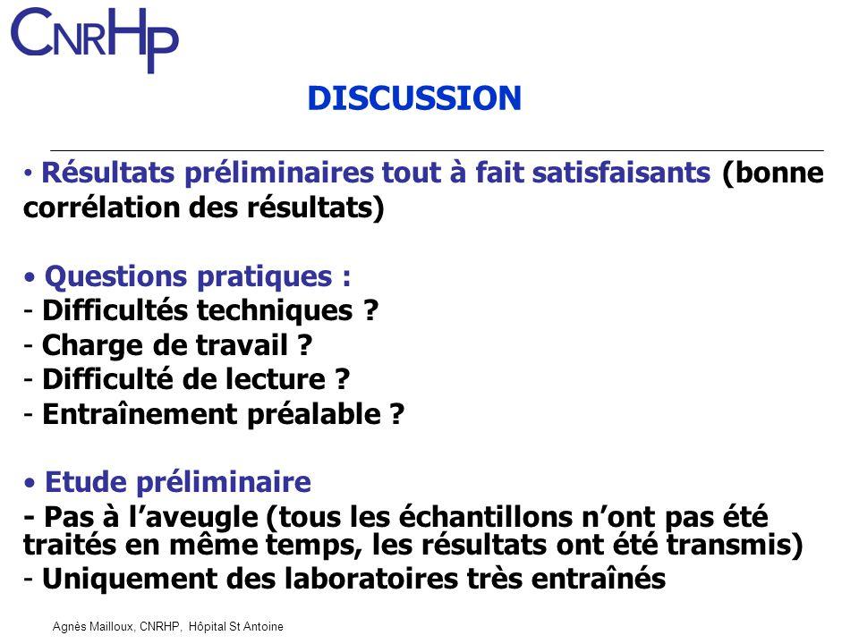 Agnès Mailloux, CNRHP, Hôpital St Antoine DISCUSSION Résultats préliminaires tout à fait satisfaisants (bonne corrélation des résultats) Questions pra
