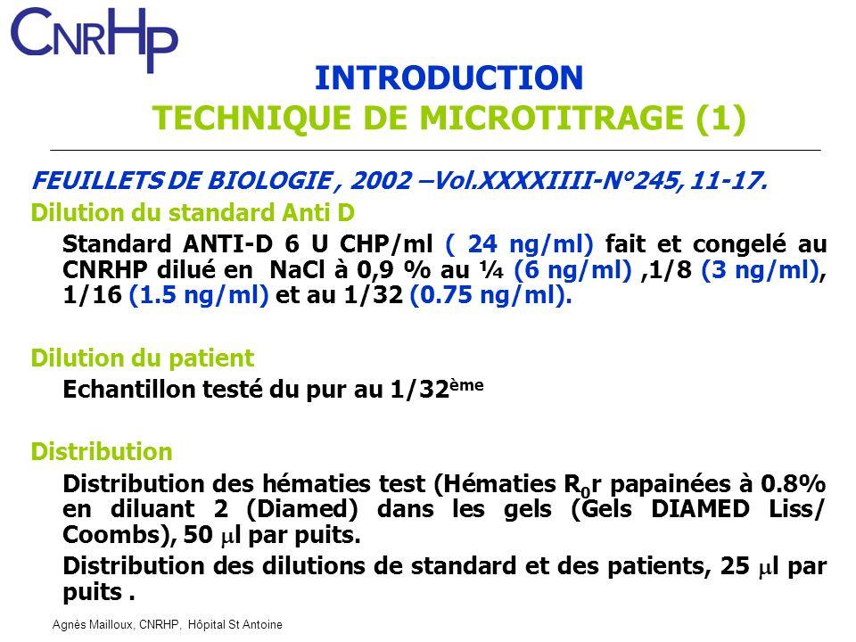 Agnès Mailloux, CNRHP, Hôpital St Antoine INTRODUCTION TECHNIQUE DE MICROTITRAGE (1) FEUILLETS DE BIOLOGIE, 2002 –Vol.XXXXIIII-N°245, 11-17. Dilution