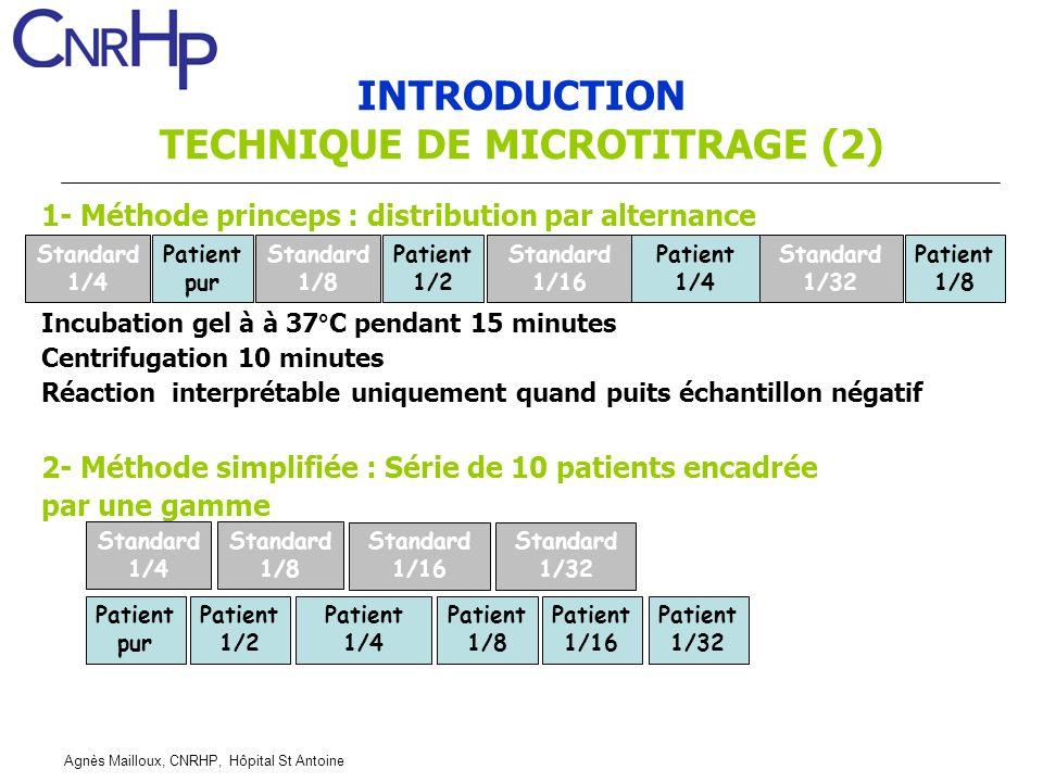 Agnès Mailloux, CNRHP, Hôpital St Antoine 1- Méthode princeps : distribution par alternance Incubation gel à à 37°C pendant 15 minutes Centrifugation
