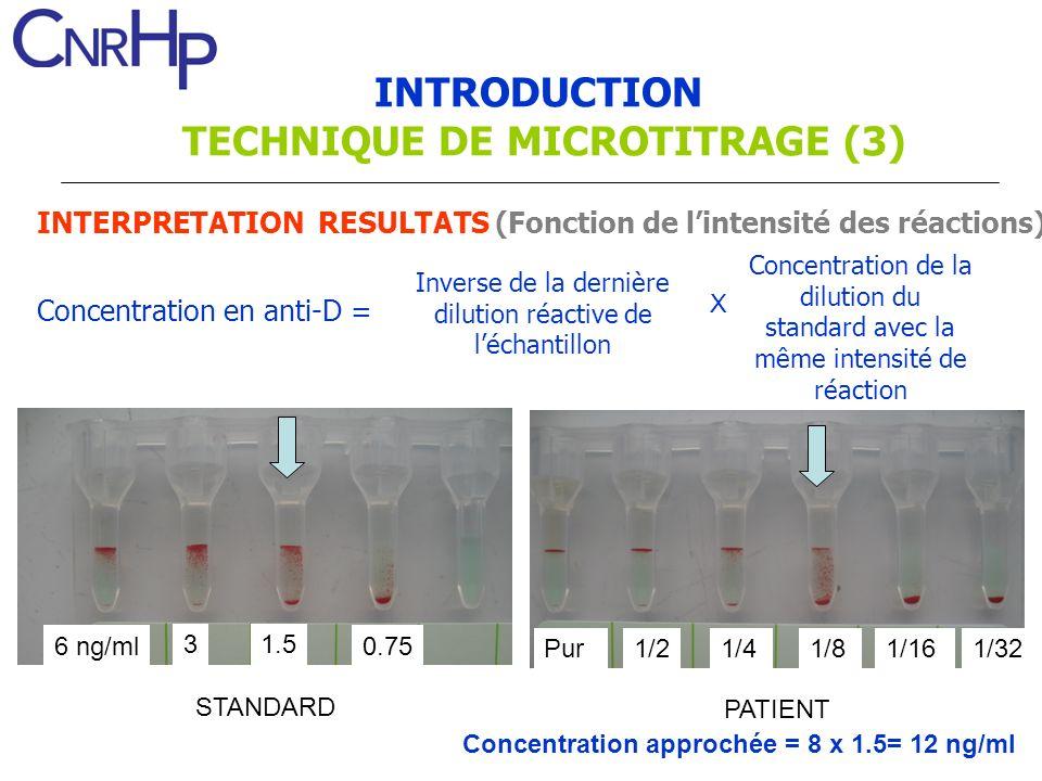 Agnès Mailloux, CNRHP, Hôpital St Antoine INTERPRETATION RESULTATS (Fonction de lintensité des réactions) INTRODUCTION TECHNIQUE DE MICROTITRAGE (3) 6