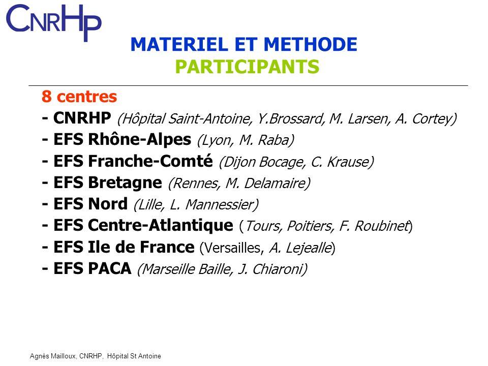 Agnès Mailloux, CNRHP, Hôpital St Antoine MATERIEL ET METHODE PARTICIPANTS 8 centres - CNRHP (Hôpital Saint-Antoine, Y.Brossard, M. Larsen, A. Cortey)