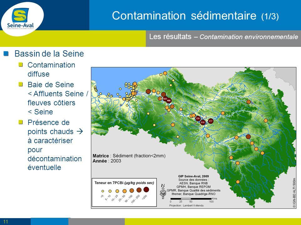 Contamination sédimentaire (1/3) 11 Les résultats – Contamination environnementale Bassin de la Seine Contamination diffuse Baie de Seine < Affluents Seine / fleuves côtiers < Seine Présence de points chauds à caractériser pour décontamination éventuelle