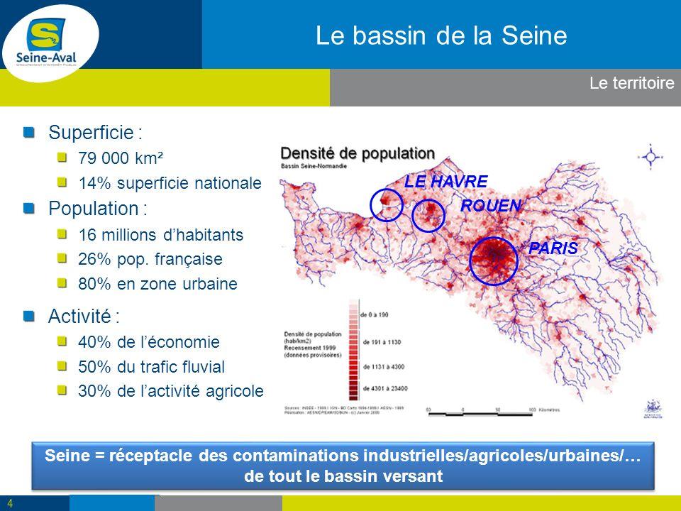 Contamination du biote (1/2) Poissons péchés dans lestuaire de la Seine Contamination variable selon les espèces et la taille des poissons Pas de lien avec le lieu de pêche (dans lestuaire) 15 Les résultats – Contamination environnementale