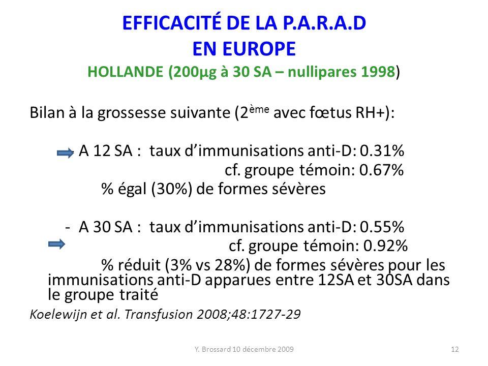 Y. Brossard 10 décembre 200912 EFFICACITÉ DE LA P.A.R.A.D EN EUROPE HOLLANDE (200µg à 30 SA – nullipares 1998) Bilan à la grossesse suivante (2 ème av