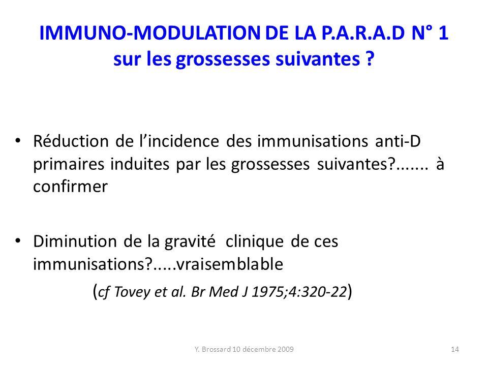 Y. Brossard 10 décembre 200914 IMMUNO-MODULATION DE LA P.A.R.A.D N° 1 sur les grossesses suivantes ? Réduction de lincidence des immunisations anti-D