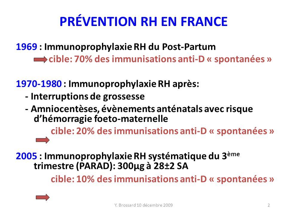 Y. Brossard 10 décembre 20092 PRÉVENTION RH EN FRANCE 1969 : Immunoprophylaxie RH du Post-Partum cible: 70% des immunisations anti-D « spontanées » 19