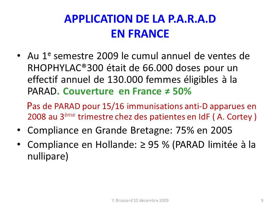 Y. Brossard 10 décembre 20099 APPLICATION DE LA P.A.R.A.D EN FRANCE Au 1 e semestre 2009 le cumul annuel de ventes de RHOPHYLAC®300 était de 66.000 do