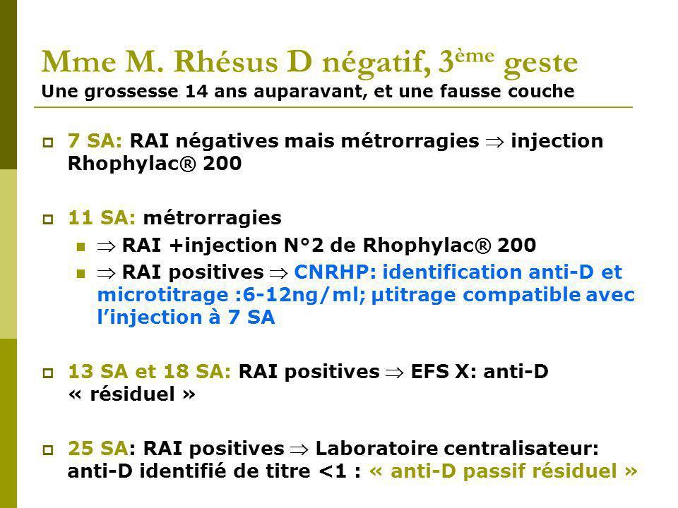 Mme M. Rhésus D négatif, 3 ème geste Une grossesse 14 ans auparavant, et une fausse couche 7 SA: RAI négatives mais métrorragies injection Rhophylac®