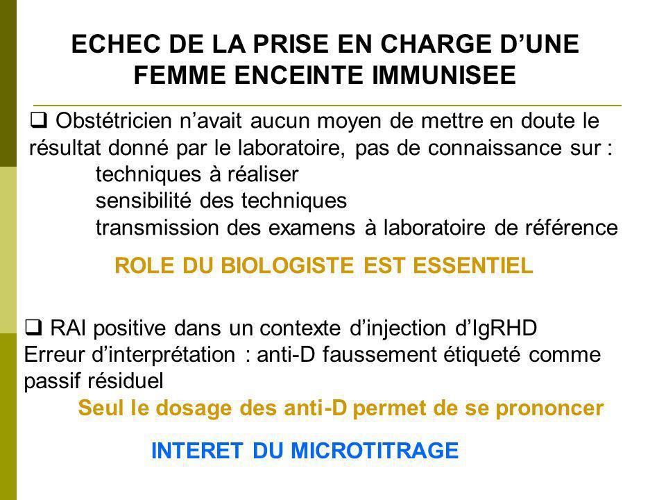 RAI positive dans un contexte dinjection dIgRHD Erreur dinterprétation : anti-D faussement étiqueté comme passif résiduel Seul le dosage des anti-D pe
