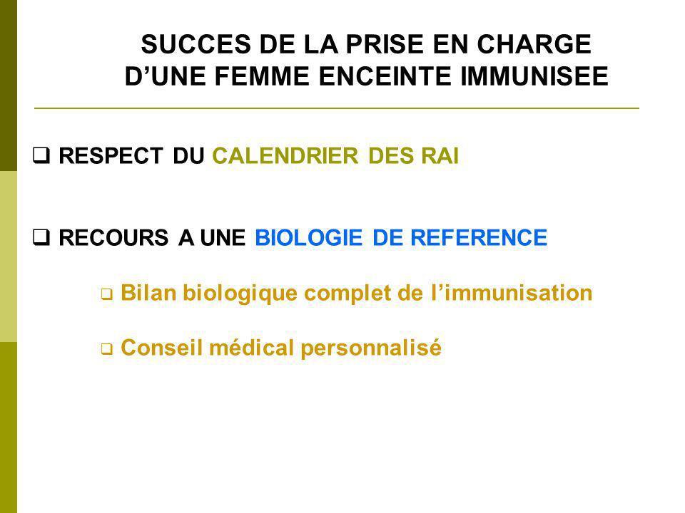 RESPECT DU CALENDRIER DES RAI RECOURS A UNE BIOLOGIE DE REFERENCE Bilan biologique complet de limmunisation Conseil médical personnalisé SUCCES DE LA