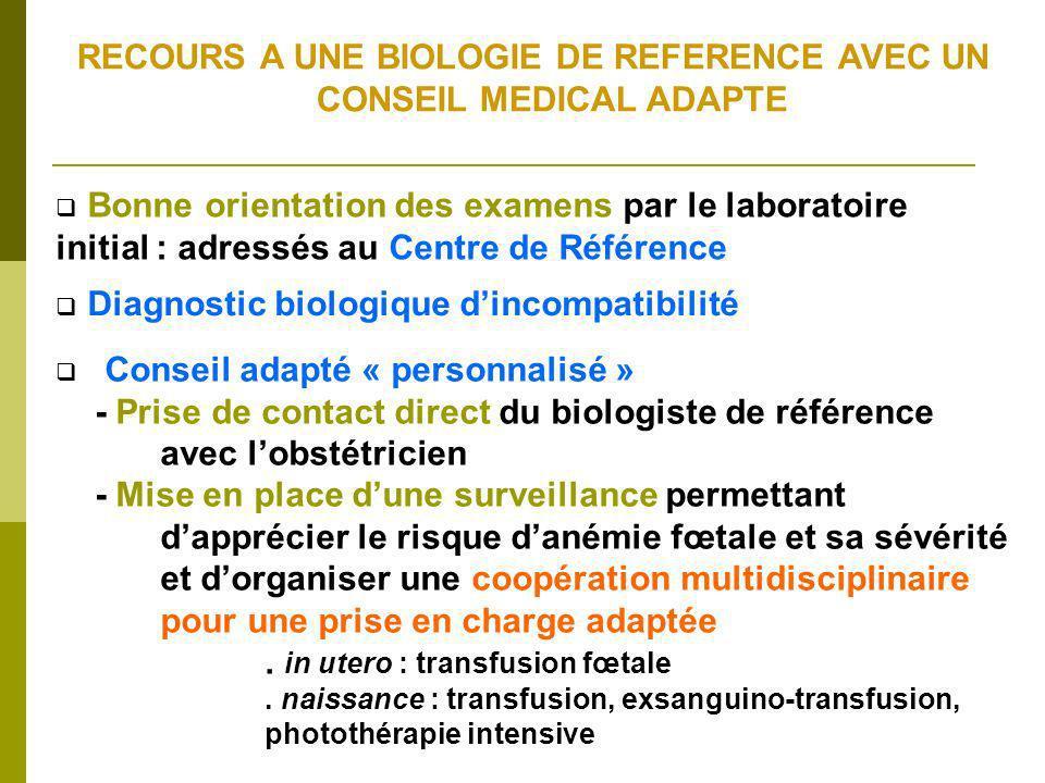 RECOURS A UNE BIOLOGIE DE REFERENCE AVEC UN CONSEIL MEDICAL ADAPTE Bonne orientation des examens par le laboratoire initial : adressés au Centre de Ré