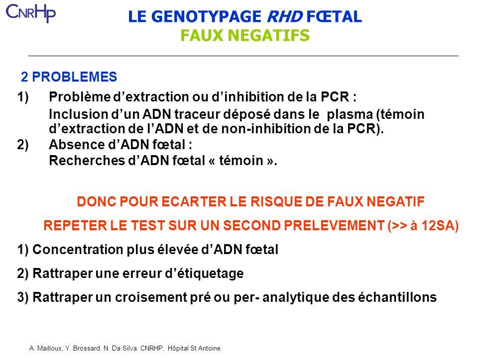A. Mailloux, Y. Brossard, N. Da Silva. CNRHP, Hôpital St Antoine 1)Problème dextraction ou dinhibition de la PCR : Inclusion dun ADN traceur déposé da