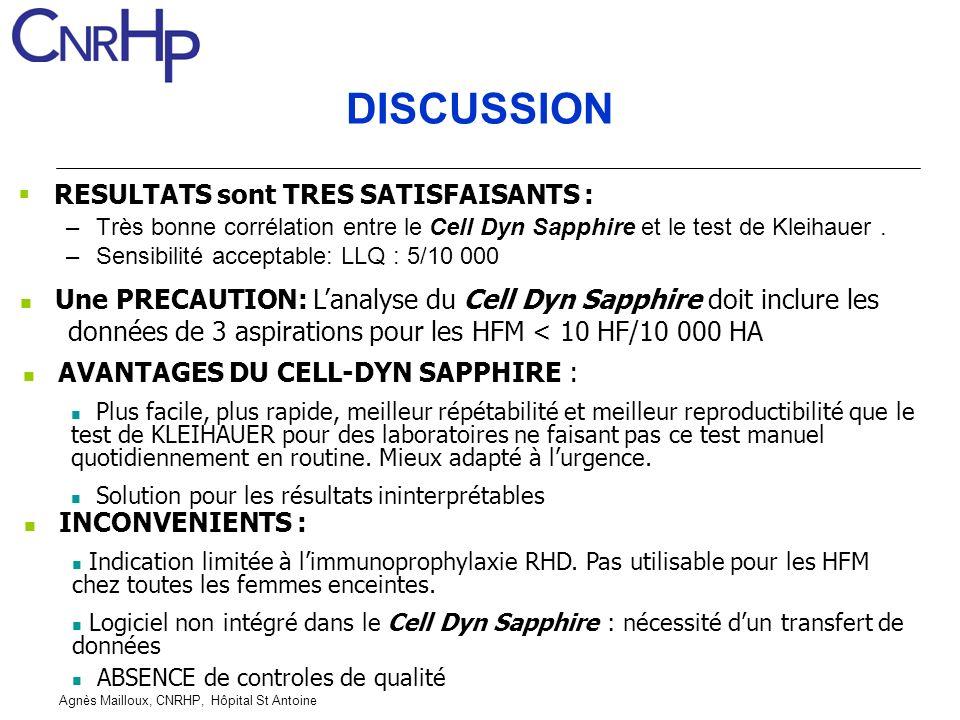 Agnès Mailloux, CNRHP, Hôpital St Antoine DISCUSSION RESULTATS sont TRES SATISFAISANTS : –Très bonne corrélation entre le Cell Dyn Sapphire et le test