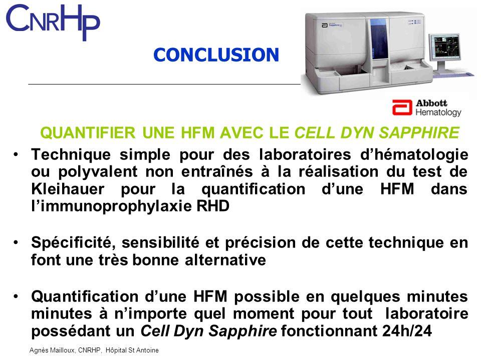 Agnès Mailloux, CNRHP, Hôpital St Antoine CONCLUSION QUANTIFIER UNE HFM AVEC LE CELL DYN SAPPHIRE Technique simple pour des laboratoires dhématologie