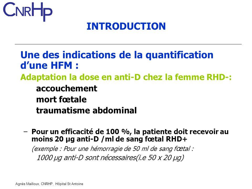 Agnès Mailloux, CNRHP, Hôpital St Antoine INTRODUCTION Une des indications de la quantification dune HFM : Adaptation la dose en anti-D chez la femme