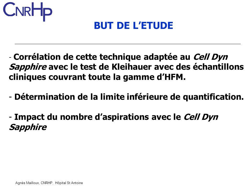 Agnès Mailloux, CNRHP, Hôpital St Antoine BUT DE LETUDE - Corrélation de cette technique adaptée au Cell Dyn Sapphire avec le test de Kleihauer avec d