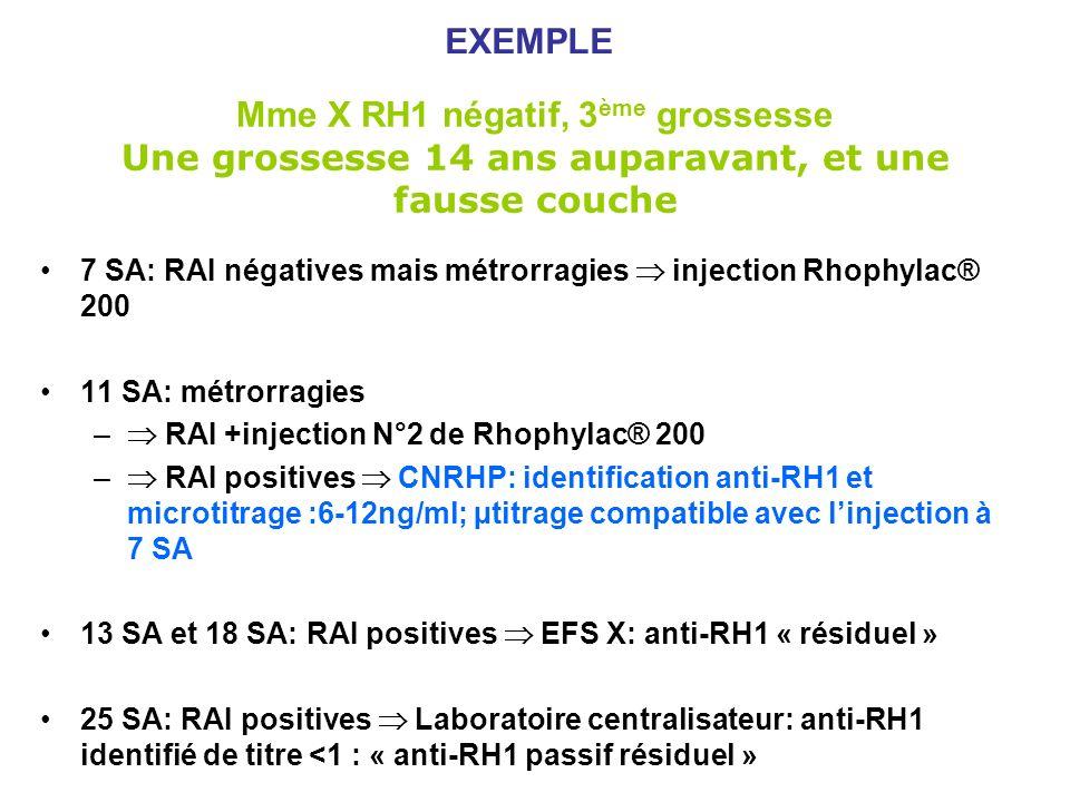 Mme X RH1 négatif, 3 ème grossesse Une grossesse 14 ans auparavant, et une fausse couche 7 SA: RAI négatives mais métrorragies injection Rhophylac® 20