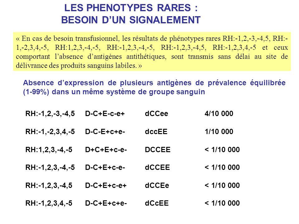 « En cas de besoin transfusionnel, les résultats de phénotypes rares RH:-1,2,-3,-4,5, RH:- 1,-2,3,4,-5, RH:1,2,3,-4,-5, RH:-1,2,3,-4,-5, RH:-1,2,3,-4,