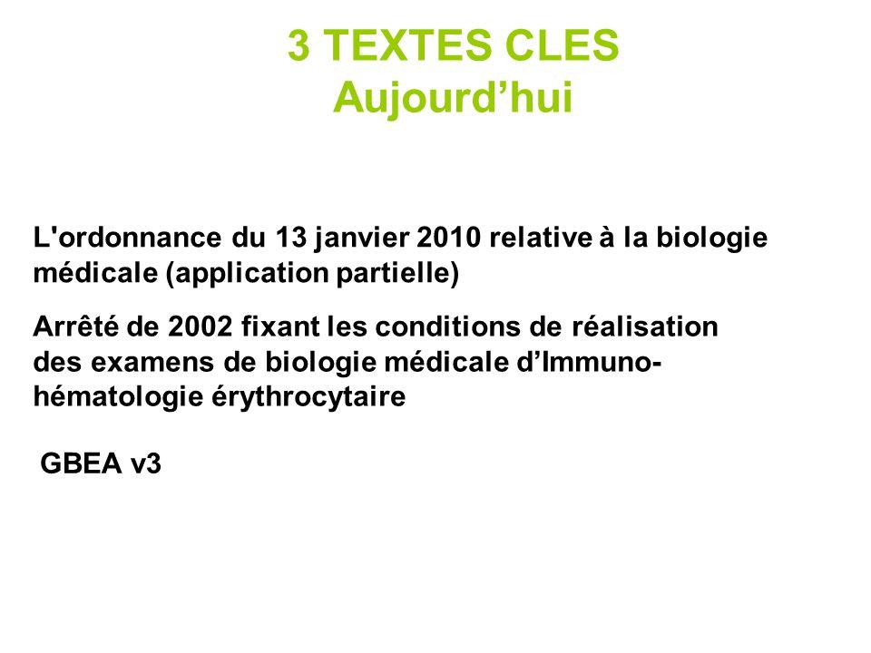 L'ordonnance du 13 janvier 2010 relative à la biologie médicale (application partielle) 3 TEXTES CLES Aujourdhui Arrêté de 2002 fixant les conditions