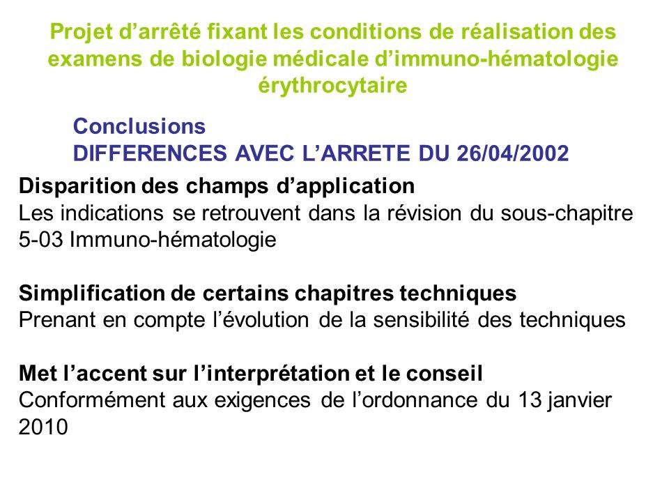 Conclusions DIFFERENCES AVEC LARRETE DU 26/04/2002 Disparition des champs dapplication Les indications se retrouvent dans la révision du sous-chapitre