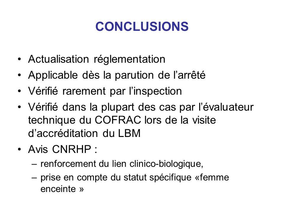 CONCLUSIONS Actualisation réglementation Applicable dès la parution de larrêté Vérifié rarement par linspection Vérifié dans la plupart des cas par lé