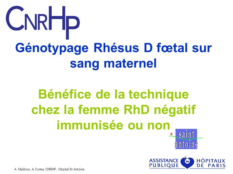 A. Mailloux, A.Cortey CNRHP, Hôpital St Antoine Génotypage Rhésus D fœtal sur sang maternel Bénéfice de la technique chez la femme RhD négatif immunis