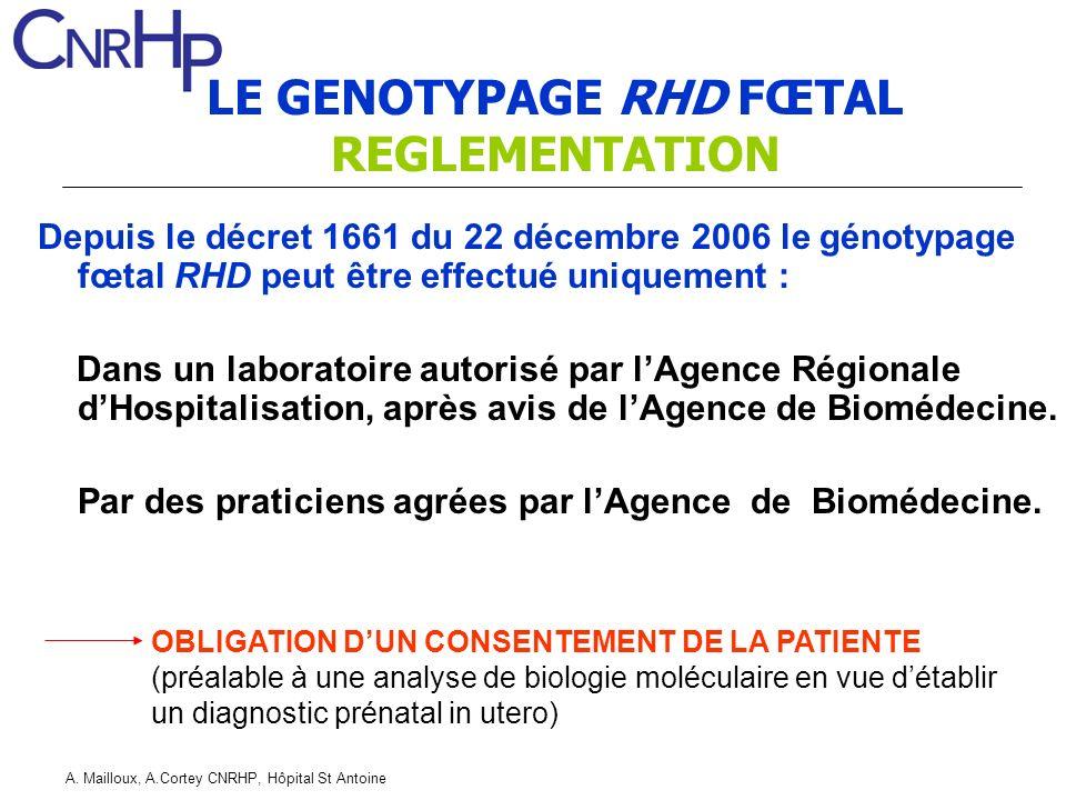 A. Mailloux, A.Cortey CNRHP, Hôpital St Antoine LE GENOTYPAGE RHD FŒTAL REGLEMENTATION Depuis le décret 1661 du 22 décembre 2006 le génotypage fœtal R