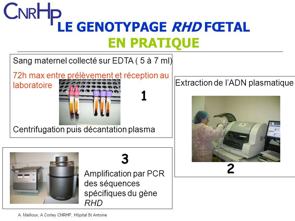 A. Mailloux, A.Cortey CNRHP, Hôpital St Antoine Amplification par PCR des séquences spécifiques du gène RHD 3 LE GENOTYPAGE RHD FŒTAL EN PRATIQUE Sang