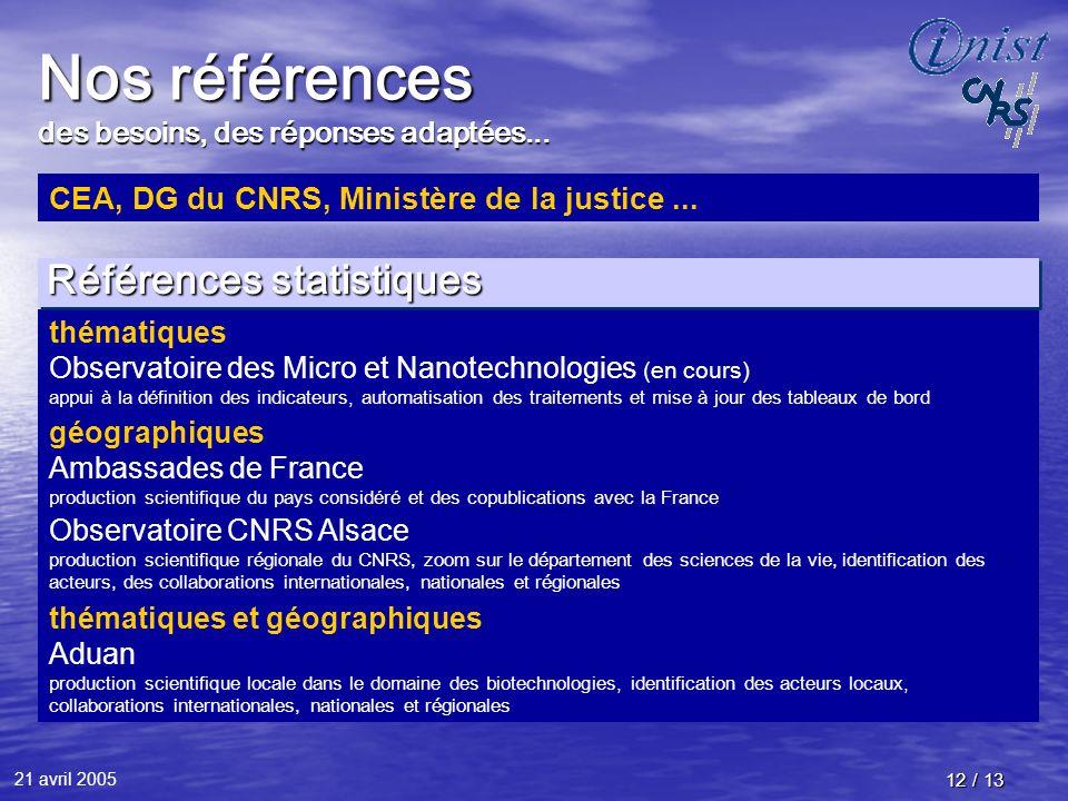 21 avril 2005 12 / 13 Nos références des besoins, des réponses adaptées... CEA, DG du CNRS, Ministère de la justice... thématiques Observatoire des Mi