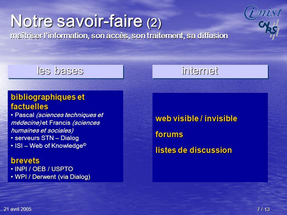21 avril 2005 7 / 13 Notre savoir-faire (2) maîtriser linformation, son accès, son traitement, sa diffusion internetinternet web visible / invisible forums listes de discussion bibliographiques et factuelles Pascal (sciences techniques et médecine) et Francis (sciences humaines et sociales) serveurs STN – Dialog ISI – Web of Knowledge ©brevets INPI / OEB / USPTO INPI / OEB / USPTO WPI / Derwent (via Dialog) WPI / Derwent (via Dialog) les bases