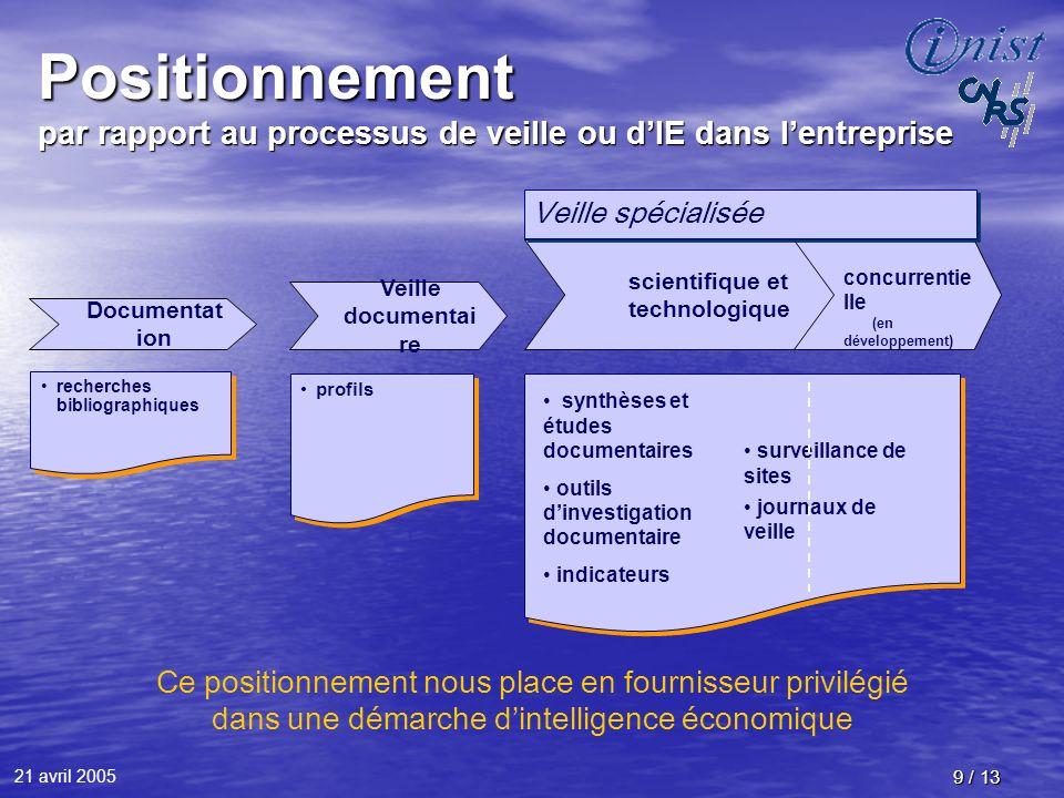 21 avril 2005 9 / 13 Positionnement par rapport au processus de veille ou dIE dans lentreprise Documentat ion recherches bibliographiques Ce positionn