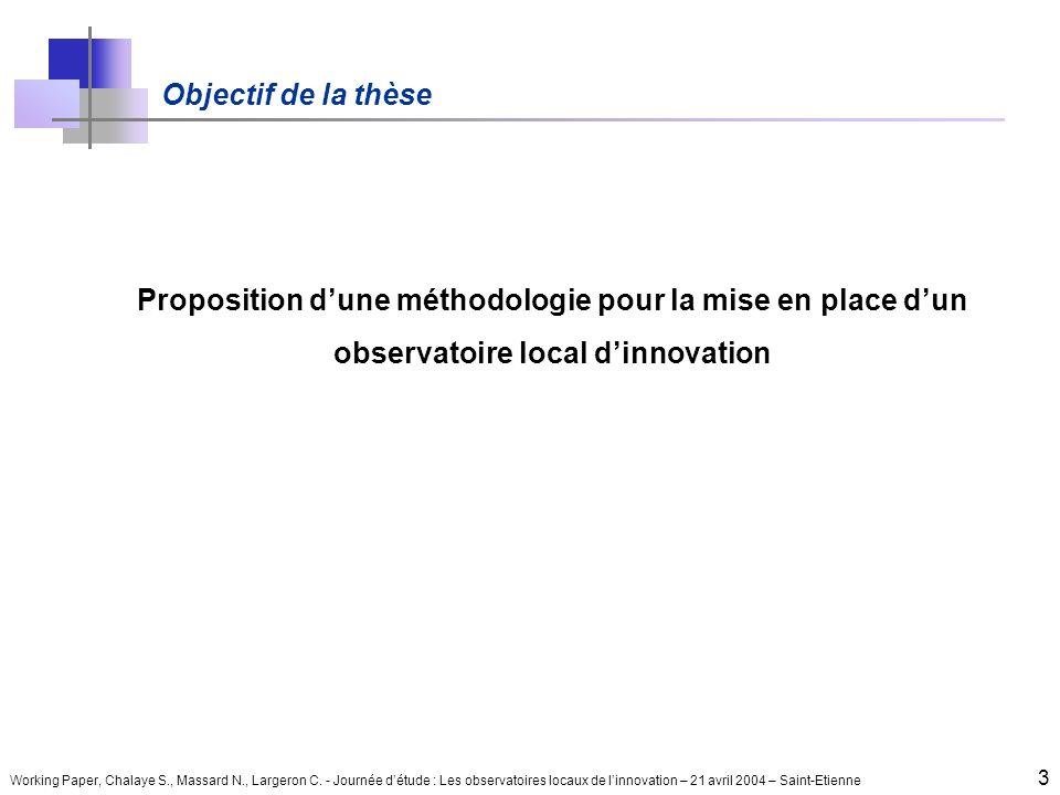 Working Paper, Chalaye S., Massard N., Largeron C. - Journée détude : Les observatoires locaux de linnovation – 21 avril 2004 – Saint-Etienne 3 Object