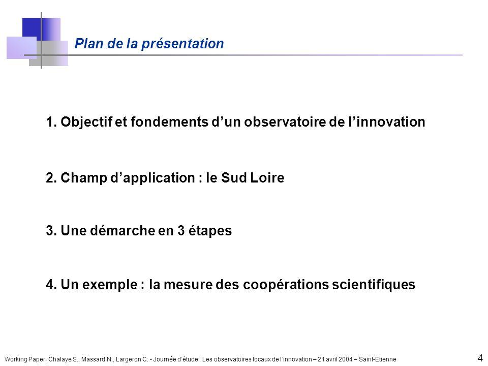 Working Paper, Chalaye S., Massard N., Largeron C. - Journée détude : Les observatoires locaux de linnovation – 21 avril 2004 – Saint-Etienne 4 Plan d