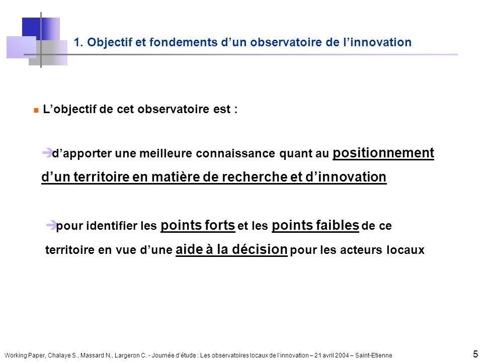 Working Paper, Chalaye S., Massard N., Largeron C. - Journée détude : Les observatoires locaux de linnovation – 21 avril 2004 – Saint-Etienne 5 1. Obj