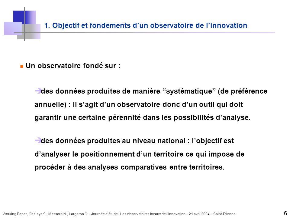 Working Paper, Chalaye S., Massard N., Largeron C. - Journée détude : Les observatoires locaux de linnovation – 21 avril 2004 – Saint-Etienne 6 1. Obj