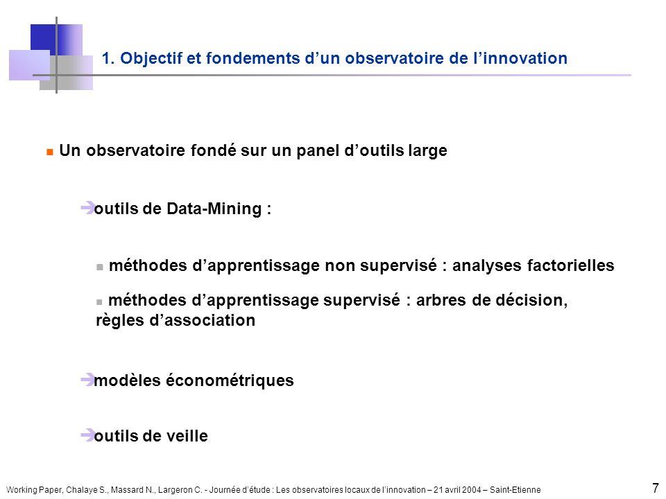 Working Paper, Chalaye S., Massard N., Largeron C. - Journée détude : Les observatoires locaux de linnovation – 21 avril 2004 – Saint-Etienne 7 1. Obj