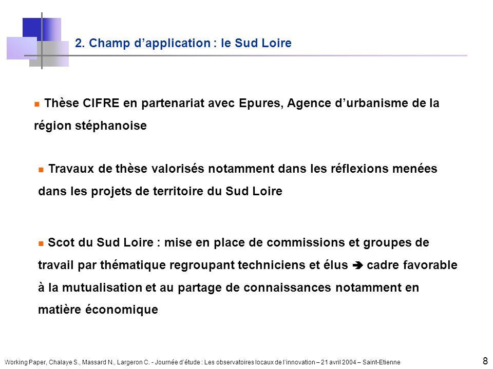 Working Paper, Chalaye S., Massard N., Largeron C. - Journée détude : Les observatoires locaux de linnovation – 21 avril 2004 – Saint-Etienne 8 2. Cha