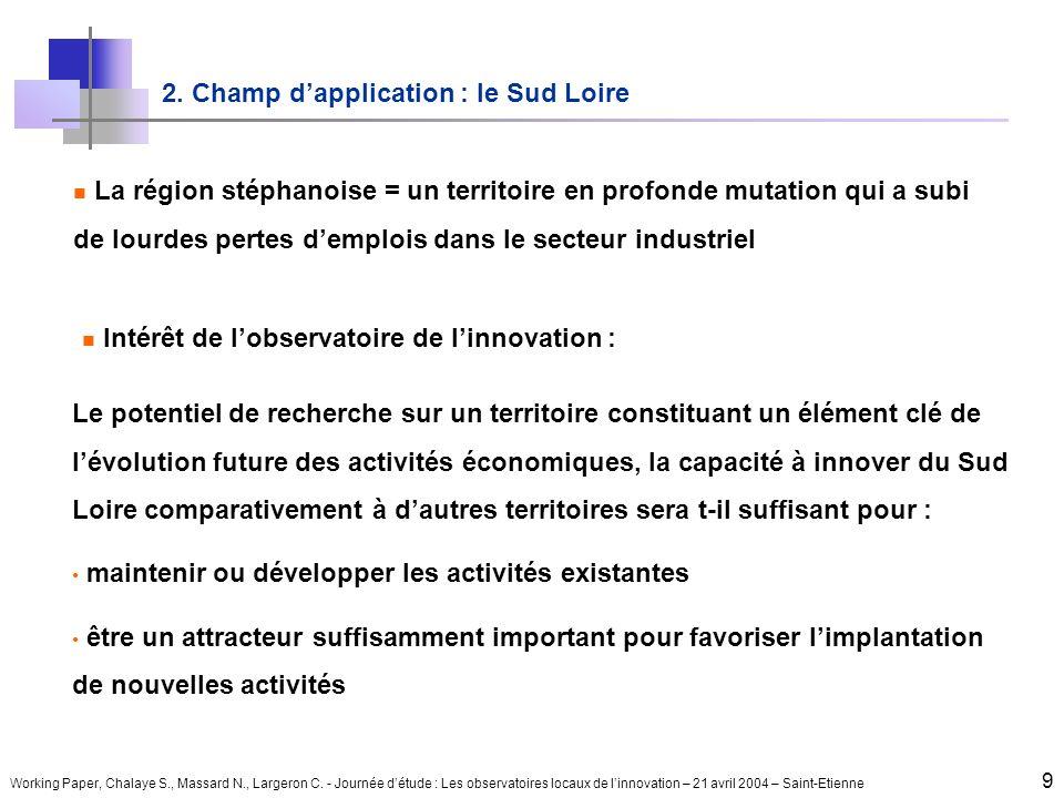 Working Paper, Chalaye S., Massard N., Largeron C. - Journée détude : Les observatoires locaux de linnovation – 21 avril 2004 – Saint-Etienne 9 2. Cha
