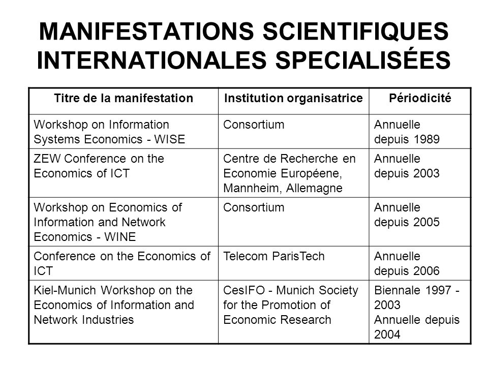 MANIFESTATIONS SCIENTIFIQUES INTERNATIONALES SPECIALISÉES Titre de la manifestationInstitution organisatricePériodicité Workshop on Information System