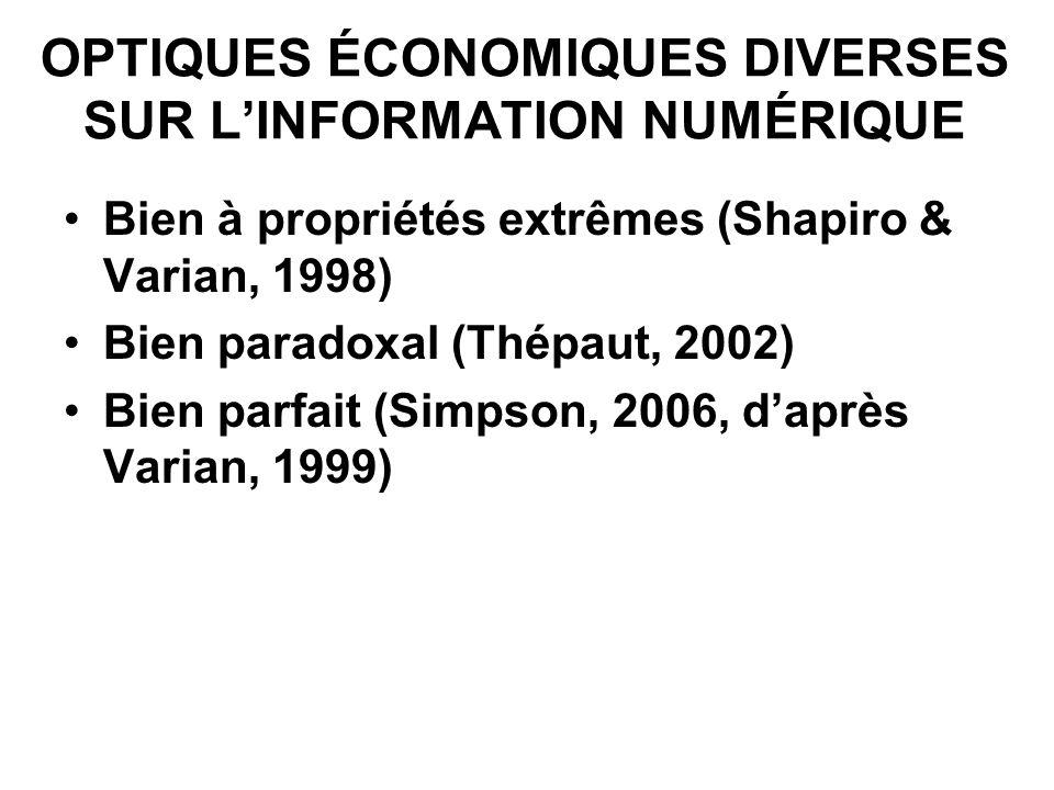 OPTIQUES ÉCONOMIQUES DIVERSES SUR LINFORMATION NUMÉRIQUE Bien à propriétés extrêmes (Shapiro & Varian, 1998) Bien paradoxal (Thépaut, 2002) Bien parfa
