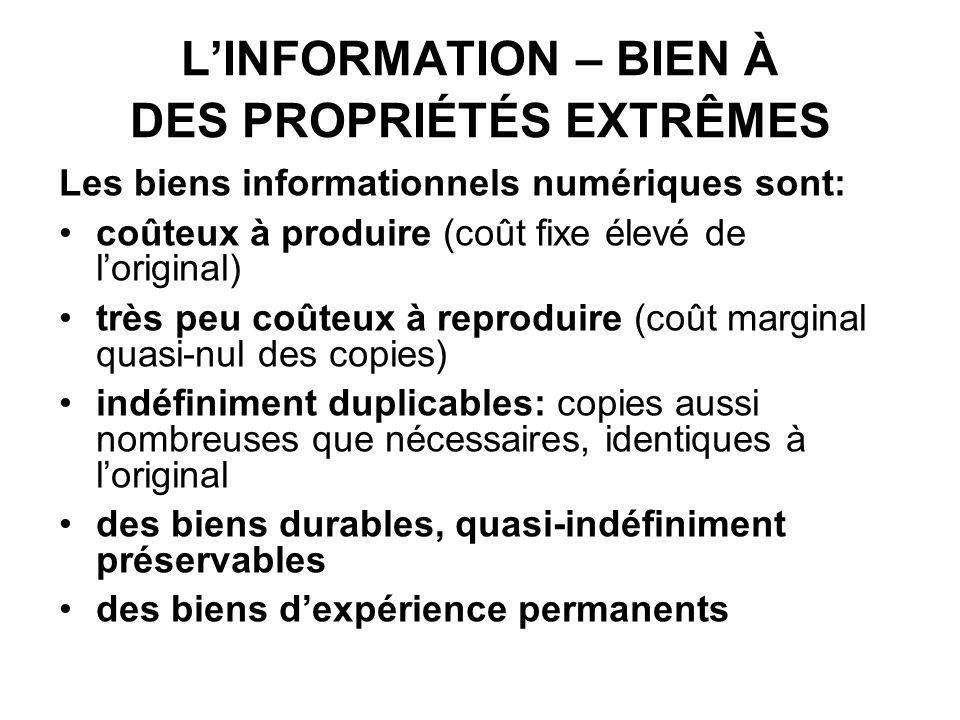 LINFORMATION – BIEN À DES PROPRIÉTÉS EXTRÊMES Les biens informationnels numériques sont: coûteux à produire (coût fixe élevé de loriginal) très peu co