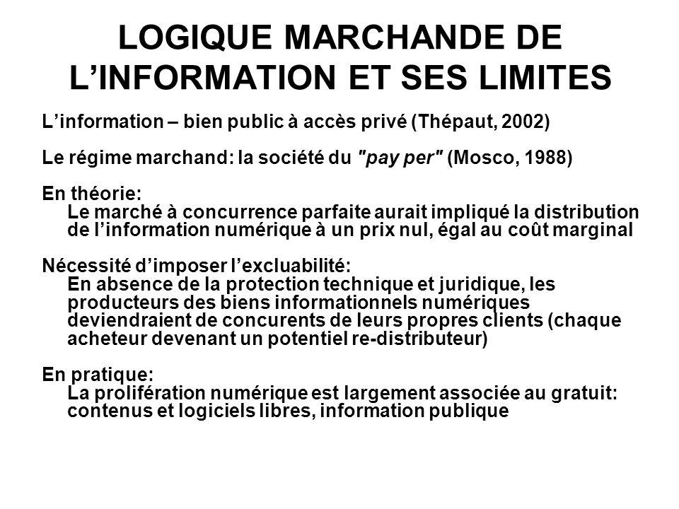 LOGIQUE MARCHANDE DE LINFORMATION ET SES LIMITES Linformation – bien public à accès privé (Thépaut, 2002) Le régime marchand: la société du