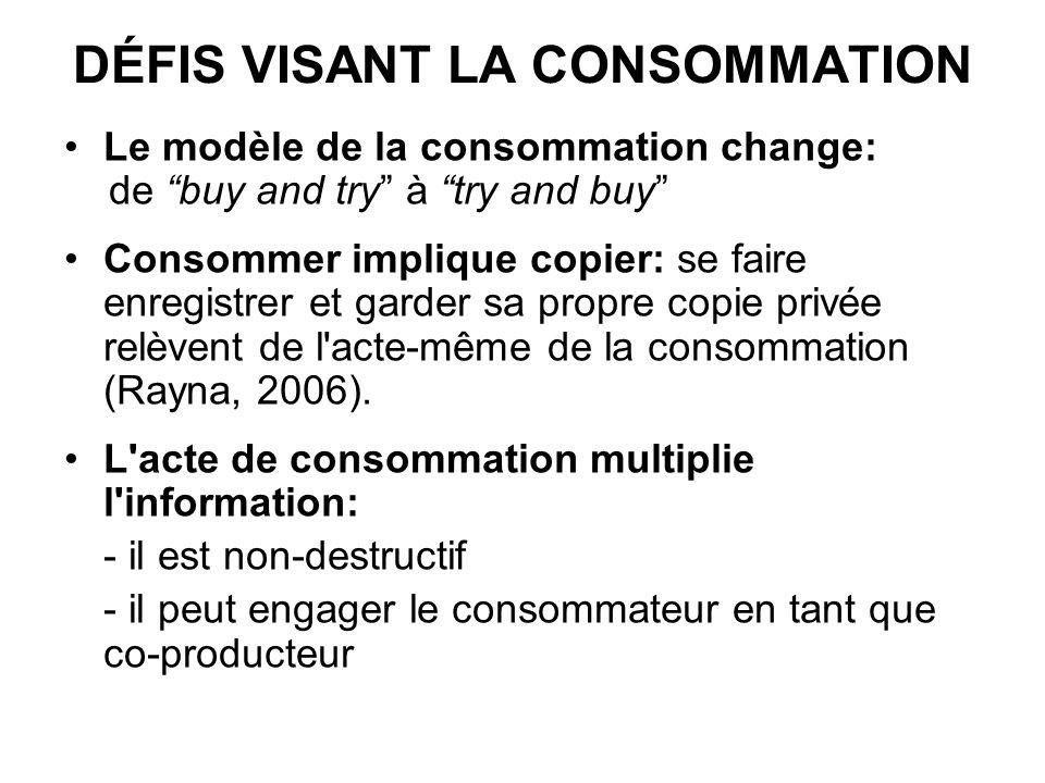 DÉFIS VISANT LA CONSOMMATION Le modèle de la consommation change: de buy and try à try and buy Consommer implique copier: se faire enregistrer et garder sa propre copie privée relèvent de l acte-même de la consommation (Rayna, 2006).