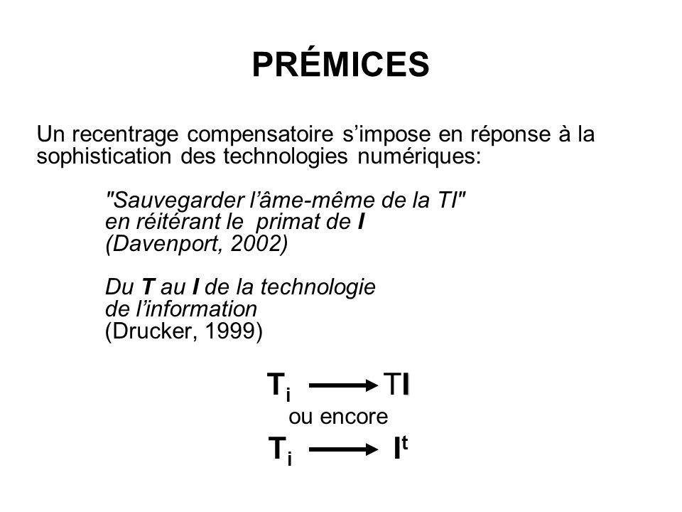 PRÉMICES Un recentrage compensatoire simpose en réponse à la sophistication des technologies numériques: Sauvegarder lâme-même de la TI en réitérant le primat de I (Davenport, 2002) Du T au I de la technologie de linformation (Drucker, 1999) I T i TI ou encore T i I t