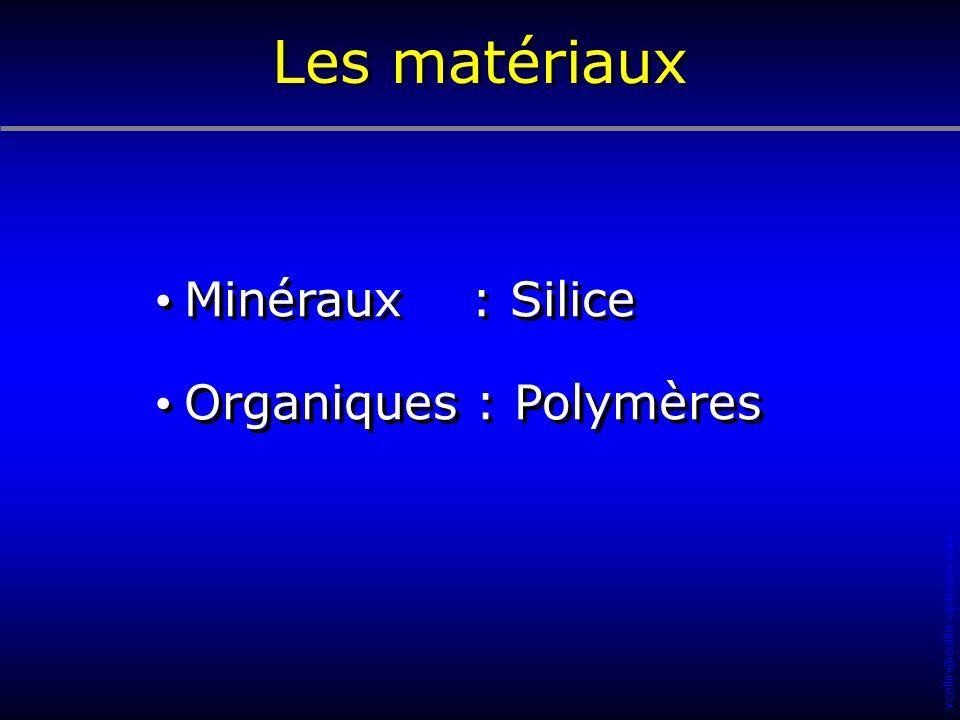 vcollin@collin-opticien.com Minéraux : Silice Organiques : Polymères Minéraux : Silice Organiques : Polymères Les matériaux
