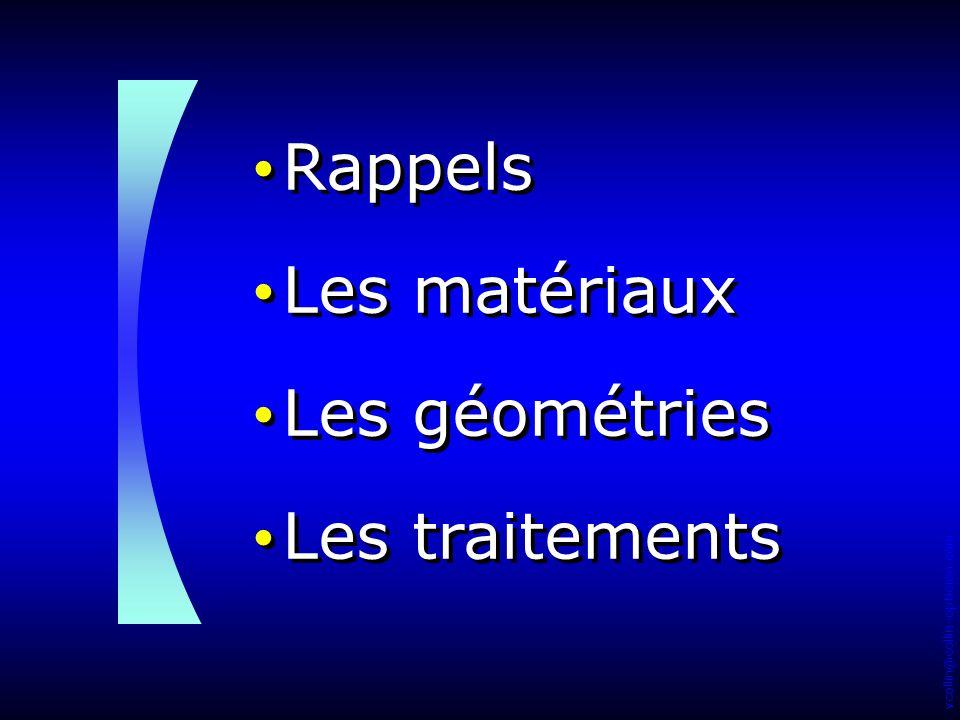 vcollin@collin-opticien.com Rappels Les matériaux Les géométries Les traitements Rappels Les matériaux Les géométries Les traitements