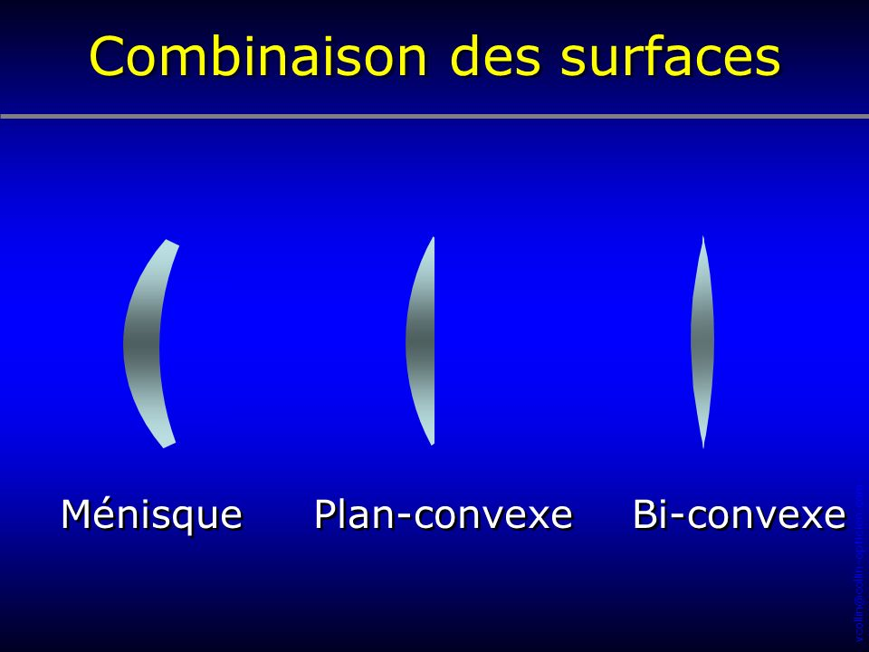 vcollin@collin-opticien.com Ménisque Plan-convexe Bi-convexe Combinaison des surfaces